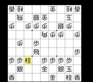 【図3-6 桂馬で4筋の位を守る】