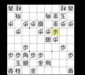 【図2-8 3三の駒を執拗に攻める】