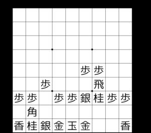【図1-5 2歩突き切り定跡の基本図】