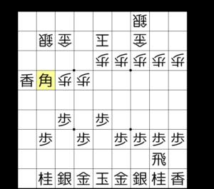【図b-1 △8四歩に対して▲同角と取る】