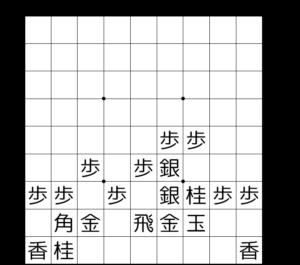 【図1-6 銀多伝定跡の基本図】