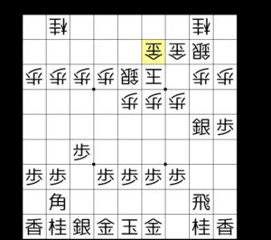【図4-1 金銀3枚でガッチリ守る】