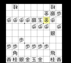 【図4-2 ガッチリ守られて攻め手がない】