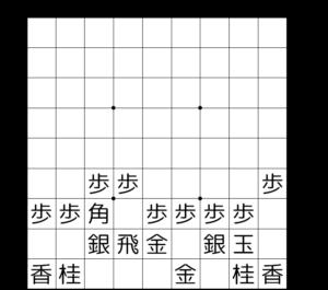 【図1-2 振り飛車の例 右に囲う】