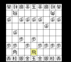 【図1-1 ゴキゲン中飛車の基本図】