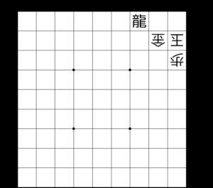 【図3-1 退路封鎖】