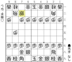 【図1-1 嬉野流vs棒銀】