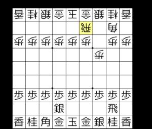 【図1-1 嬉野流vs四間飛車の形】