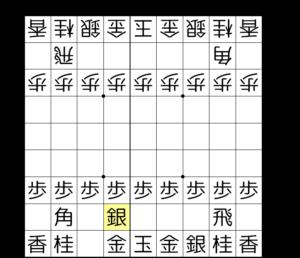 【図1-1 初手▲6八銀が嬉野流の駒組み】