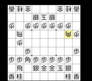 【図2-1 先手はアヒル囲いが完成】
