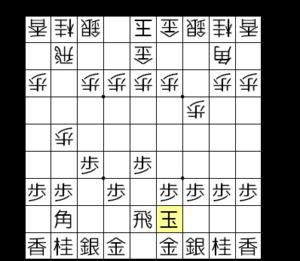 【図3-1 角道を止めずに駒組みする】
