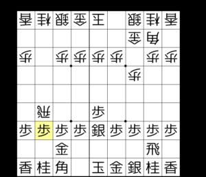 【図1-3 ▲8七歩で受けるのが一般的】