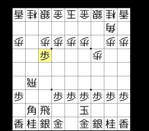 【図2-2 ▲7四歩で攻め合っていく】