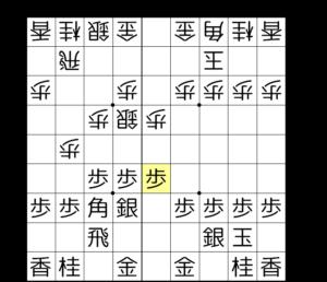 【図3-1 五筋の歩を突いておこう】