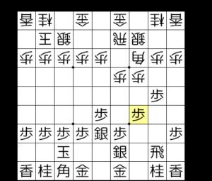 【図3-1 嬉野流vs四間飛車】