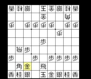 【図3-2 落ち着いた変化に】