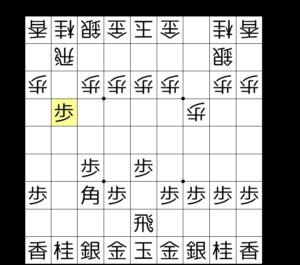 【図2-5 垂らしの歩が手筋】