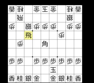 【図3-3 7筋からの攻め】