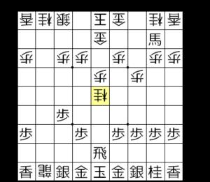 【図2-4 ▲5五桂が定跡の1手】