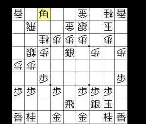 【図2-5 飛車取りに当てながら攻め駒を足す】