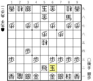 【図2-5 △6二玉が最善手】