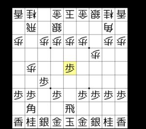 【図1-3 5筋の歩で角道を止める】