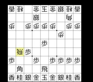 【図b-1 超急戦の手順】