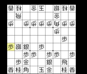 【図2-5 次の▲8七歩が受からない】