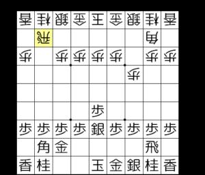 【図3-1 新嬉野流の形】