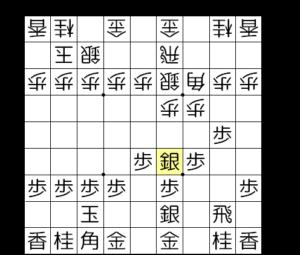 【図4-1 よくある斜め棒銀の形】