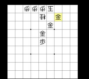【図3-4 5手詰になる順が正しい手順】