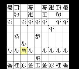 【図1-1 ゴキゲン中飛車の基本形】