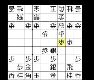 【図3-2 嬉野流の仕掛け】