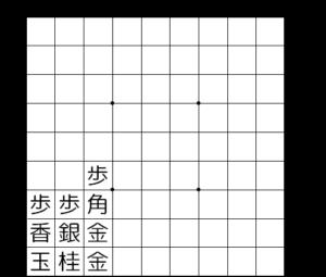 【図1-1 穴熊の基本形】