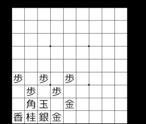 【図2-3 舟囲い】