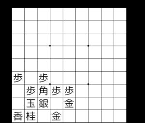 【図2-1 左美濃囲い】