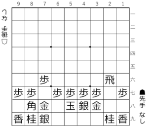 【図1-2 中住まい】