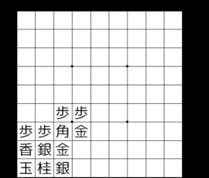 【図2-2 松尾流穴熊】