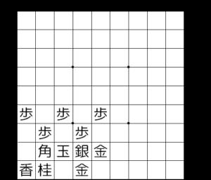 【図2-2 舟囲い -6二銀型-】