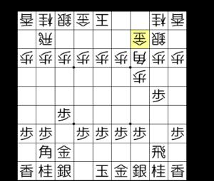 【図3-1 角換わりの出だし】