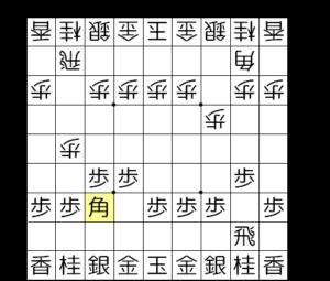 【図2-2 角道を止めて駒組みを】