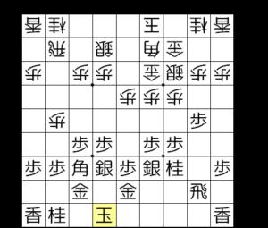 【図4-2 ツノ銀雁木の基本形】