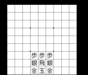 【図1-7 無敵囲い】
