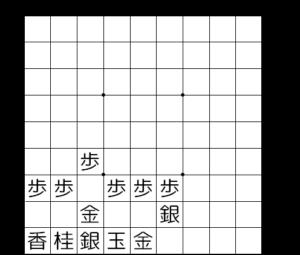 【図2-2 中原囲い】