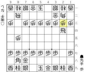 【図1-1 相掛かりの基本形】