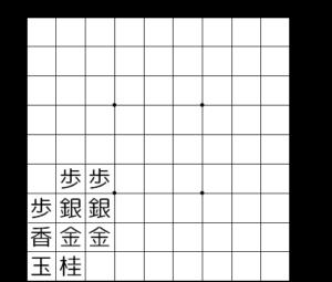 【図2-3 ビッグ4】