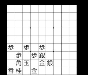 【図2-3 舟囲い -5七銀型-】