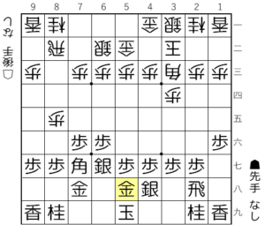 【図4-2 振り飛車と見せかけた雁木】