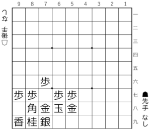 【図2-3 いちご囲い】