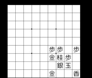 【図2-3 高美濃囲い】